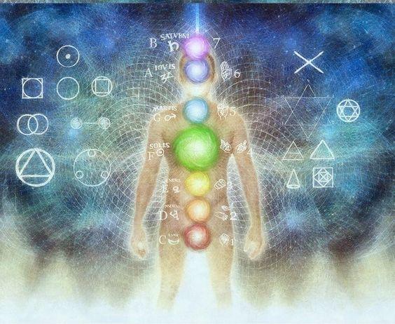 Image result for pranas spiritually
